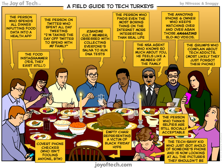 Tech Turkeys!